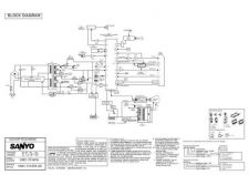 Buy Sanyo Service Manual For VMC-7314PA-00 CD by download #176243