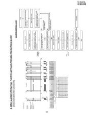 Buy Sharp VCMH732HM-020 Service Schematics by download #159251