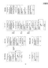 Buy Sharp VCM522HM-011 Service Schematics by download #158998