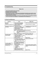 Buy Samsung CE745GR SBTW SMSC109 Manual by download #163893