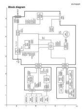 Buy JVC 49692SCH Service Schematics by download #120696