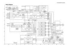 Buy JVC RX-5022VSL sch1 Service Schematics by download #130493