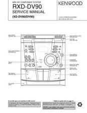 Buy RXD-A850 Service Schematics by download #131773