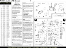Buy PHILIPS AnAAB Service Manual by download #152344