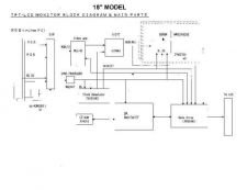 Buy Sanyo Service Manual For 25MT2-03 Manual by download #175527