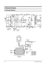 Buy Samsung CE2713R BWTSMSC116 Manual by download #163838