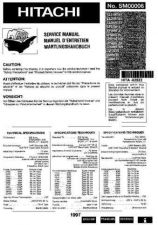 Buy MODEL CL2156 Service Information by download #123896