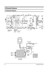 Buy samsung-CE2913 CDC-1485 by download #166107