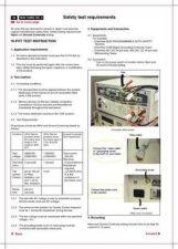 Buy Philips M30 105B2 GS3 P32 HIPOT Service Schematics by download #157224