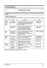 Buy Samsung CE935GR SBTW SMSC109 Manual by download #163903