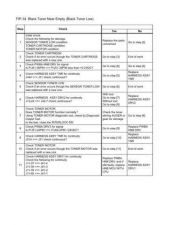 Buy MINOLTA fip34 Service Manual by download #138136