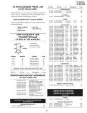 Buy Sharp VCMH732HM-027 Service Schematics by download #159258