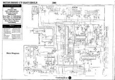 Buy MODEL CT25AV1BS Service Information by download #123944