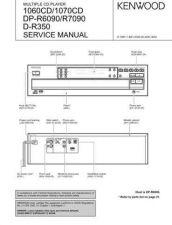 Buy B51-5326-00 Service Schematics by download #130218