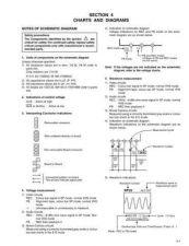 Buy JVC 82848SCH Service Schematics by download #122737