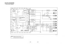 Buy JVC 82940SCH Service Schematics by download #122907