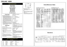 Buy Proline 1485 R Service Manual by download #149730