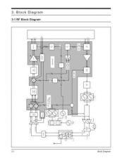 Buy Samsung SGH 2200DA XEF40208113 Manual by download #165592