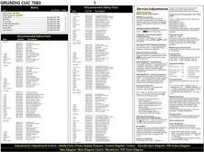 Buy GRUNDIG CUC7880 Schematics plus by download #150890