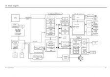 Buy Samsung SF 5800PIR XARUS281113 Manual by download #165512