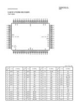 Buy SONY CXD8815Q Data Sheet by download Mauritron #196475