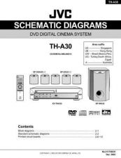 Buy JVC TH-A30 SCH TECHNICAL DATA by download #131439
