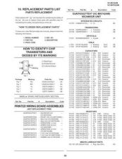 Buy SHARP VC-NH20-2- CDC-1417 by download #159307