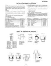Buy SDEX100H NOTES ON SCHEMATIC Service Data by download #133803