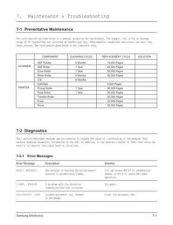 Buy Samsung SF 5800I XEU41502D110 Manual by download #165496