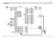 Buy Samsung PN22NSBU EDCNL040E15 Manual by download #165052
