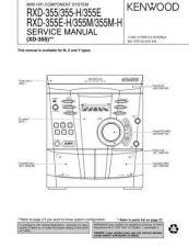 Buy B51-5757-00 Service Schematics by download #130295