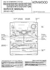 Buy KENWOOD RXD-M52MD 72MD Technical Info by download #152053