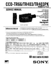 Buy SONY CCD-TR618E Service Manual by download #166433