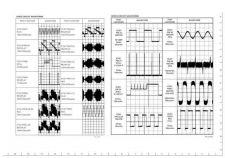 Buy Sanyo SM5310268-00 9C Manual by download #176407