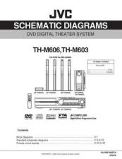 Buy JVC TH-M606 PART TECHNICAL DATA by download #131473
