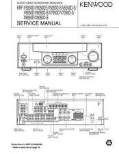 Buy B51-5702-00 Service Schematics by download #130282