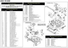 Buy AKAI VSG260 Schematics plus by download #146192