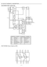 Buy Sanyo SM5810483-00 36 Manual by download #177007