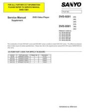Buy Sanyo DVD-7201-01 Manual by download #174156