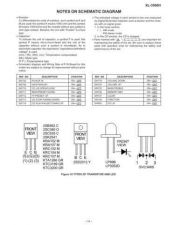 Buy XL3500H NOTES ON SCHEMATIC Service Data by download #134251