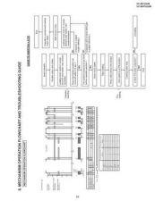 Buy Sharp VCMH742HM-024 Service Schematics by download #159293