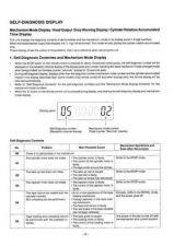 Buy Sanyo SM531539-00 16 Manual by download #176606