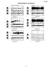 Buy XL35H WAVEFORMS Service Data by download #134282