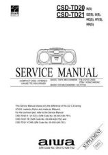 Buy AIWA CS-P1 TECHNICAL INFO by download #125246