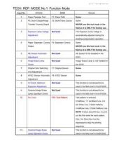 Buy Minolta FUNCTION Service Schematics by download #137275