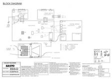 Buy Sanyo CE28DFN3-B-00 CD Manual by download #173101
