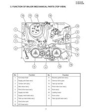 Buy Sharp VCMH742HM-022 Service Schematics by download #159291