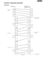 Buy Sharp UX2200CM 7 Service Manual by download #139198