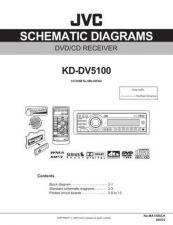 Buy JVC KD-DV5100 sch Service Schematics by download #156056