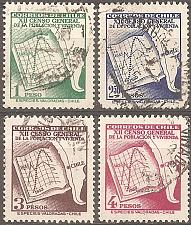 Buy [CL0277] Chile: Sc. no. 277-280 (1953) Used Complete Set